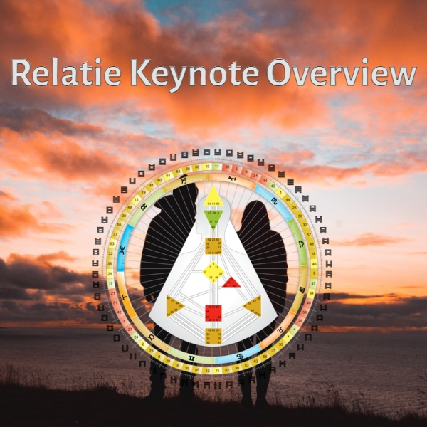 Relatie Keynote Overview